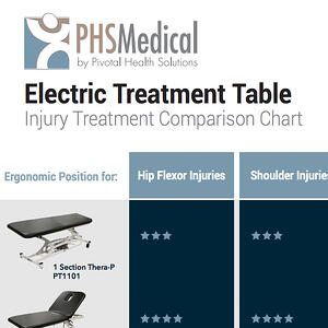 Electric Treatment Table Injury Treatment Comparison Chart