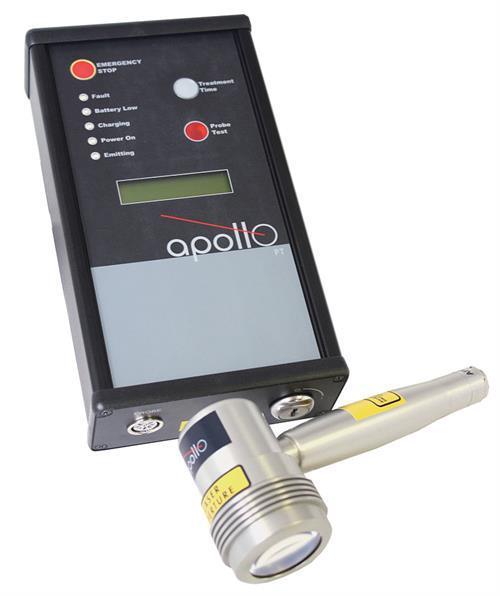 Portable Laser System